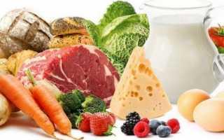 Белковая диета для похудения: меню на неделю