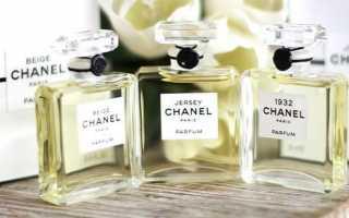 Духи Шанель с описанием ароматов и отзывами