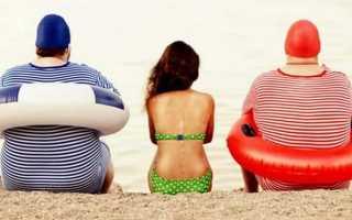 Как похудеть в домашних условиях быстро и легко