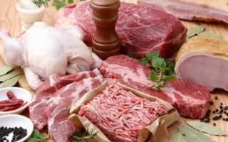 Все о калорийности мяса