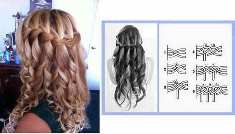 прическа с косой на средние волосы фото