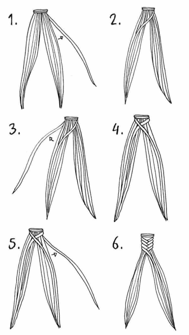 Посмотрите на схему плетения прически рыбий хвост.