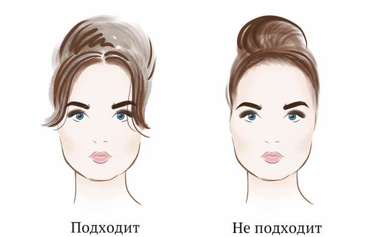 прически для полных женщин с круглым лицом