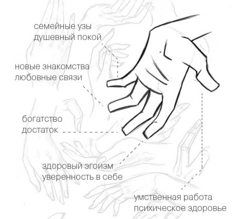 маникюр по фен шуй: какие пальцы красить