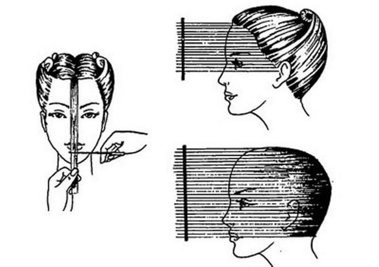 На фото видно, как выполнить стрижку каскад на волосы средней длины.