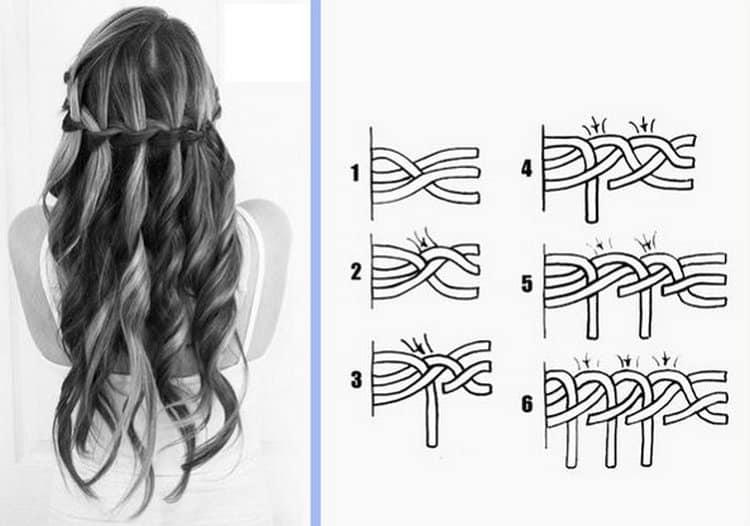 А вот еще один вариант легкой вечерней прически на длинные волосы.