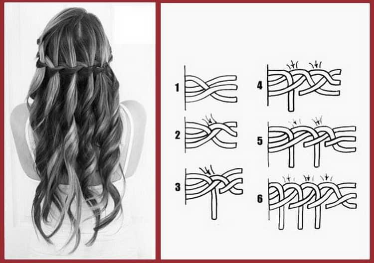 Как делаются детские прически на свадьбу на длинные волосы