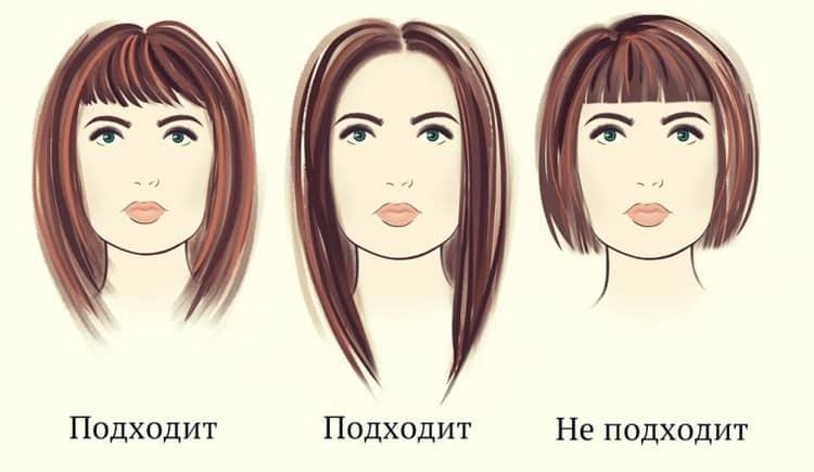 Как подобрать прическу для круглой формы лица