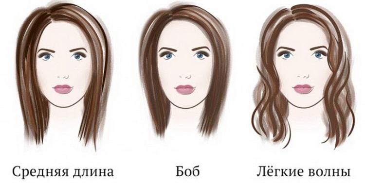 Все о том как подобрать прическу по форме лица: фото