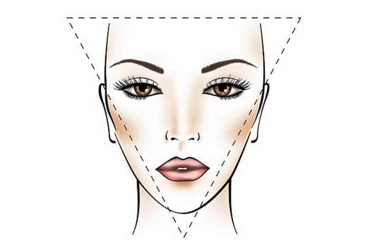 Как подобрать прическу для треугольной формы лица