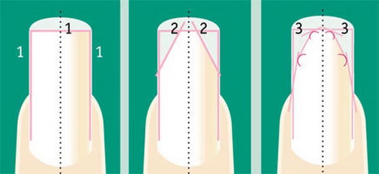 Все о том как сделать миндалевидную форму ногтей