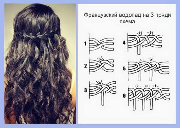 Как делать прически для девочек в школу короткие волосы