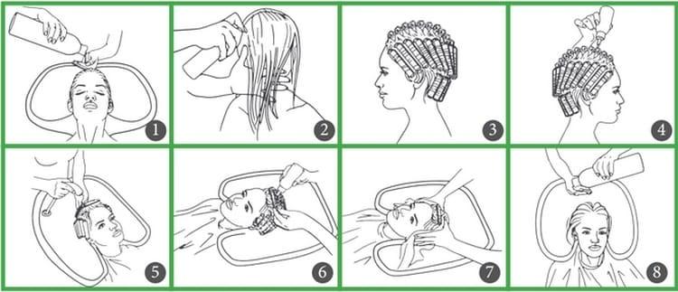 Посмотрите, как сделать химическую завивку волос крупными локонами на средние, короткие и длинные волосы.