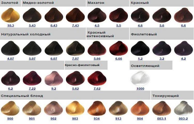 на палитре показаны оттенки краски для волос Капус профешнал.