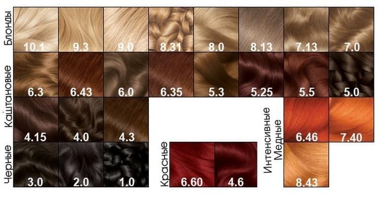 Палитра цветов краски для волос Гарньер олиа.