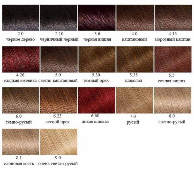 Фото палитры цветов краски для волос Гарньер колор шайн.