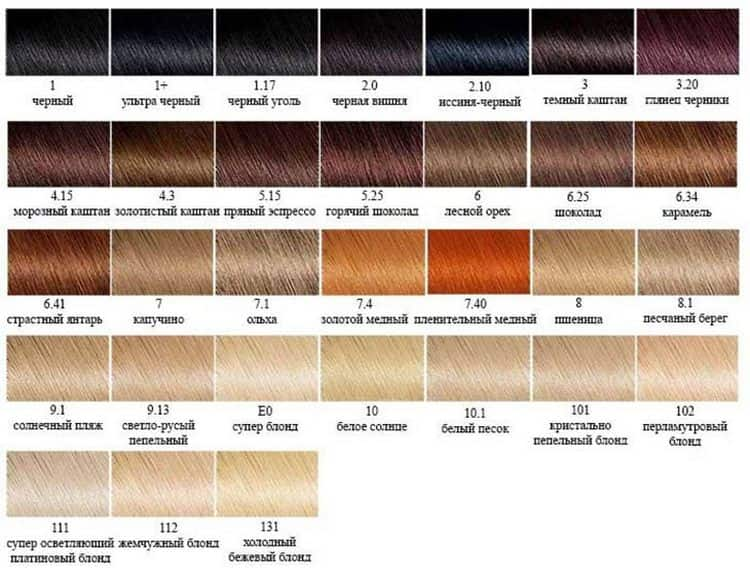 Палитра цветов краски для волос Гарньер колор нечиралз.