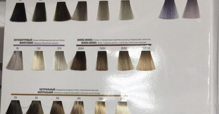 Профессиональная палитра цветов краски для волос Матрикс.