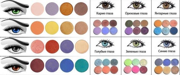 Важно правильно подобрать цвет теней под цвет глаз.