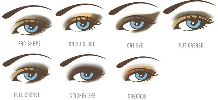 Узнайте, как красить глаза тенями поэтапно.
