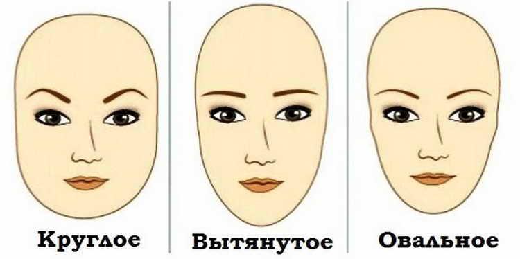 Как сделать форму бровей по форме лица