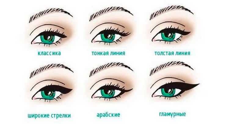 как увеличить глаза с помощью макияжа: видео
