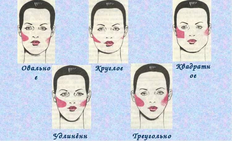 макияж губ для форм лица