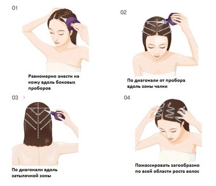 Как правильно делать пилинг для кожи головы