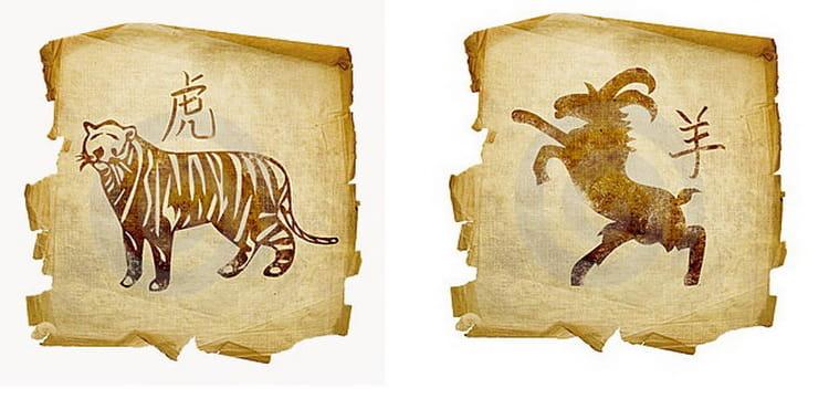 Совместимость: Тигр и Коза