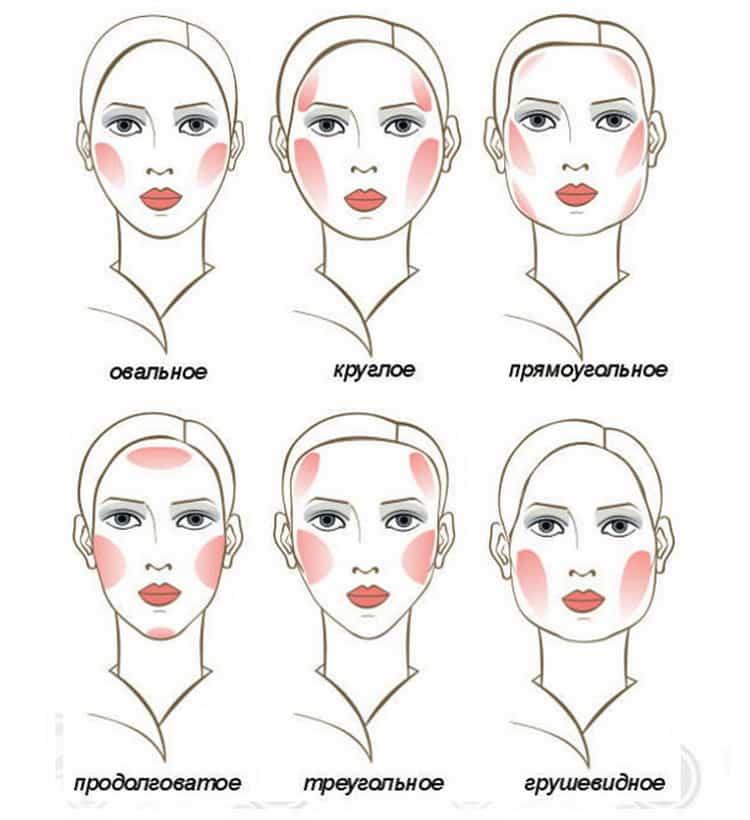 профессиональная косметика для макияжа бренды