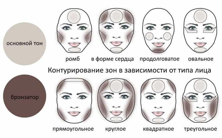 профессиональный макияж в домашних условиях пошаговое фото