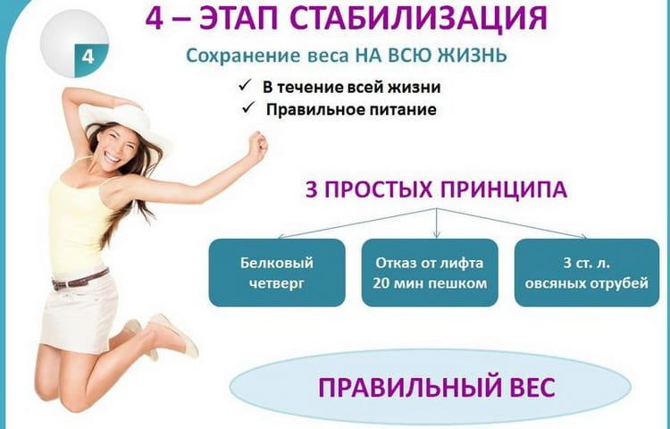 диета дюкана меню на каждый день фаза стабилизация