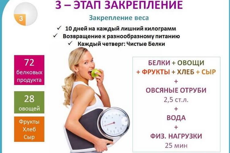 диета по дюкану этап закрепление меню на каждый день