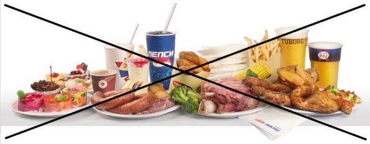 диета при остром холецистите