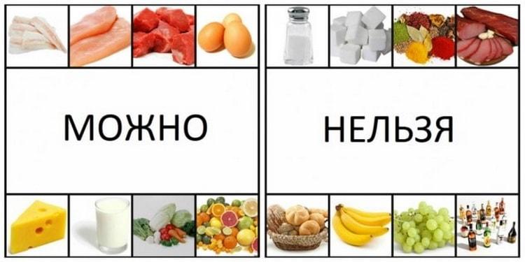 диета при обострении панкреатита и холецистита