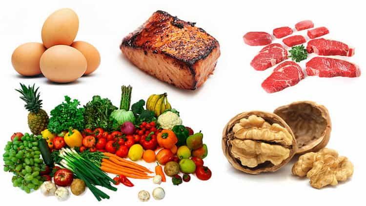 Что собой представляет палео диета