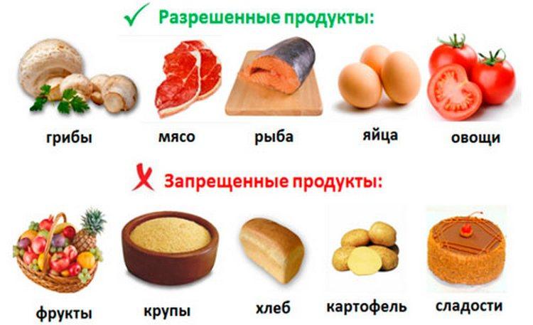 Составляя меню на день на кремлевской диете, нужно учитывать калорийность продуктов.