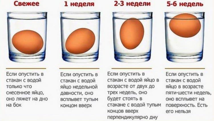 Посмотрите, как проверить свежесть яиц.