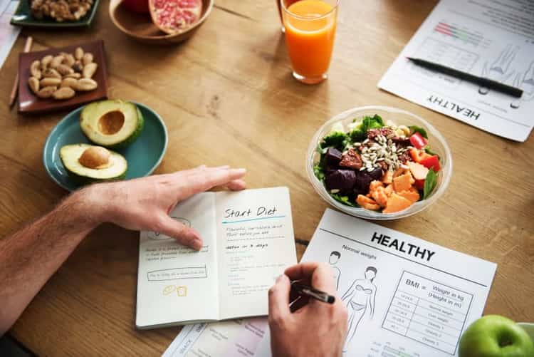 диеты эффективные для похудения в домашних условиях