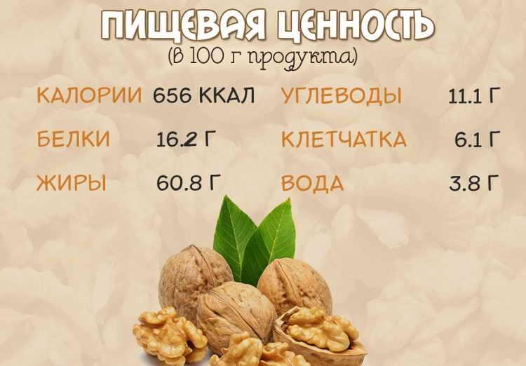 орехи грецкие польза и вред для организма