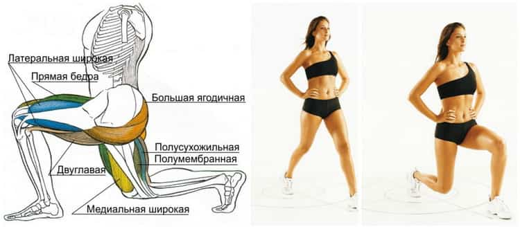 видео утренняя зарядка для похудения