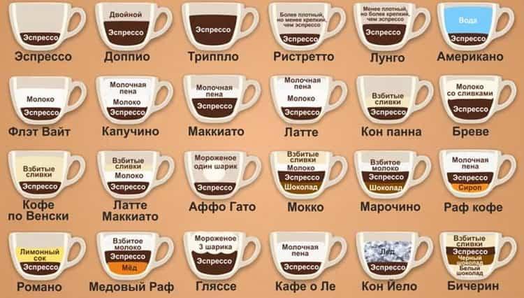 Кофе для похудения: как выбрать, как правильно пить