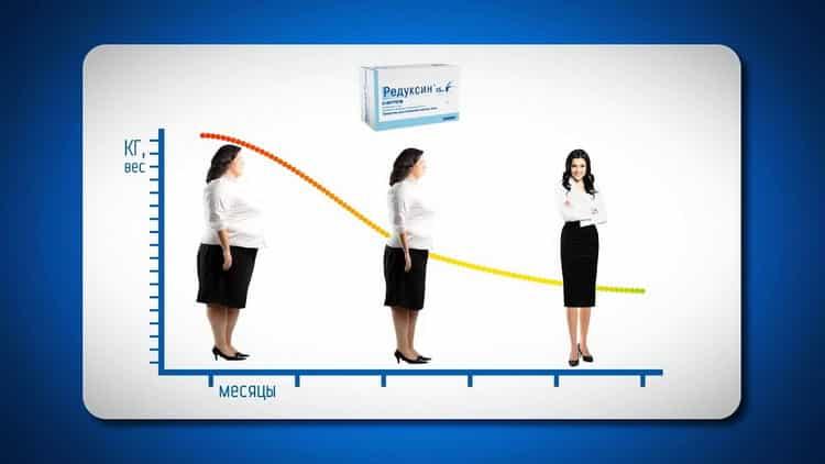редуксин как принимать для похудения