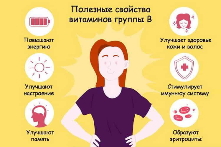 Как применять витамины для похудения