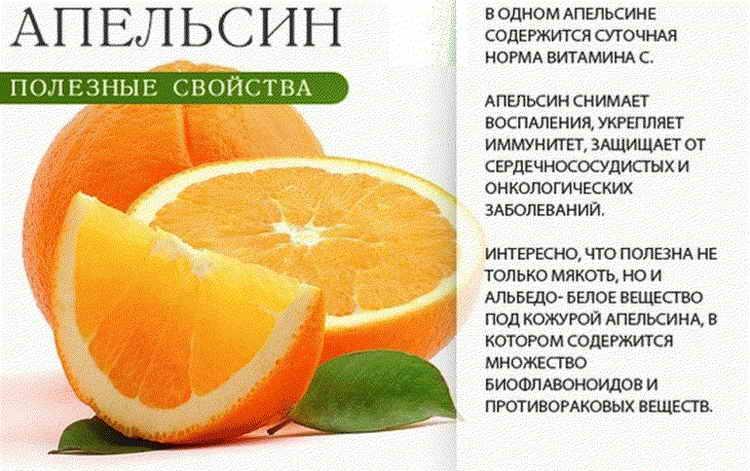апельсин состав