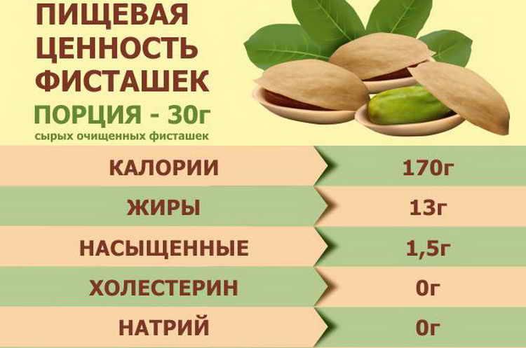 калорийность фисташек соленых в скорлупе