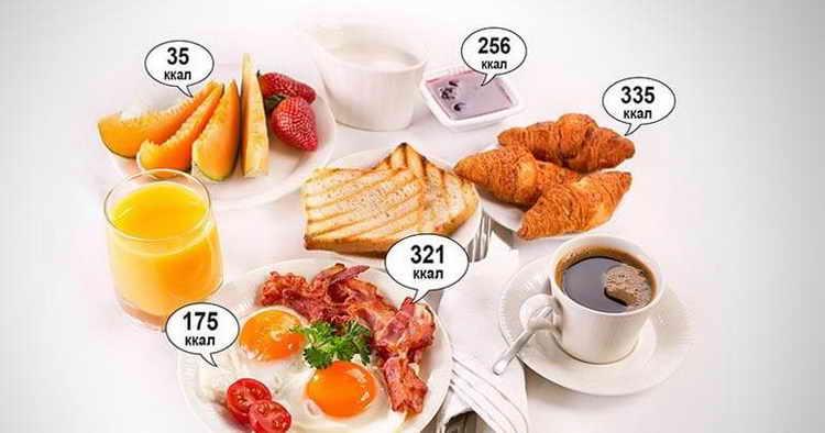 как правильно считать калории чтобы похудеть таблица