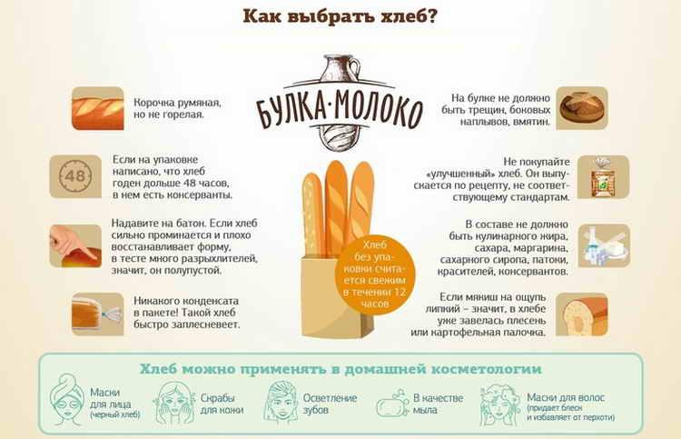 калорийность бородинского хлеба