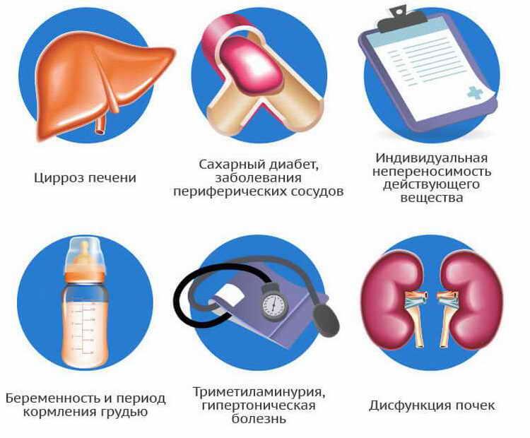 Противопоказания и побочные действия карнитин