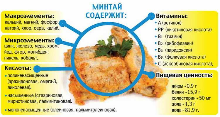 калорийность запеченного минтая в духовке